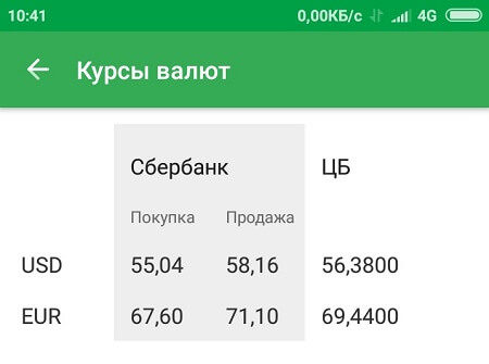 Курс валюты в Сбербанк Бизнес Онлайн
