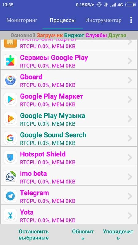 Процессы в Assistant Android