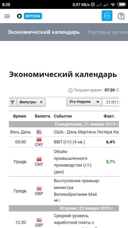 Экономические прогнозы в Olimp Trade на Андроид