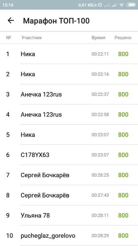 Марафон ТОП-100 в Билеты ПДД 2019, Экзамен от ГИБДД с Drom.ru