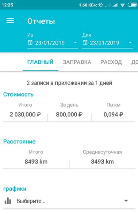 Отчеты в Drivvo Управление автомобилями