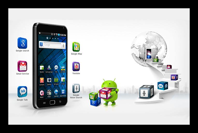 Открытость системы Android