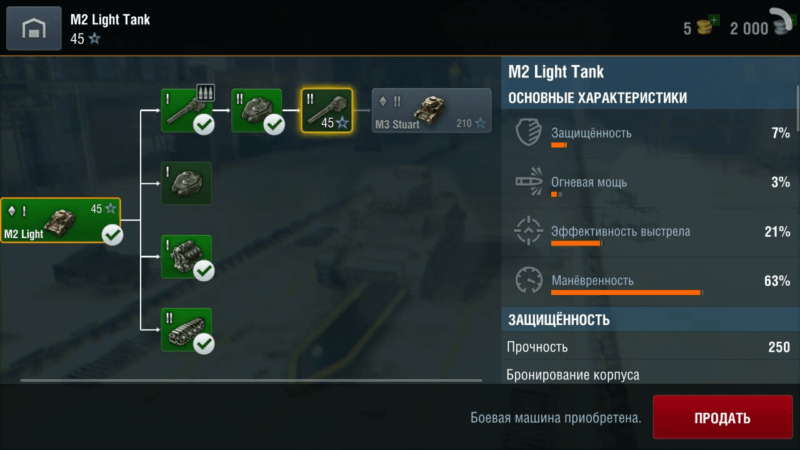 Характеристики танки