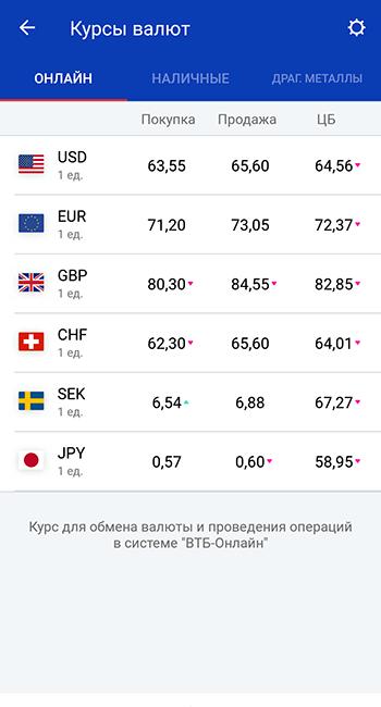 Информация о курсах валют в ВТБ-Онлайн для Android