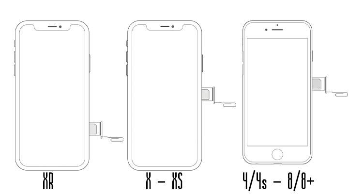 Как вытащить сим на айфон