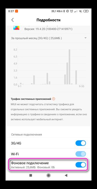Отключение фоновых подключений для Сервисов Гугл Плэй для Android