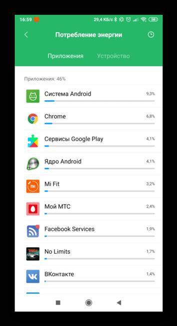 Потребление энергии приложениями на Андроид