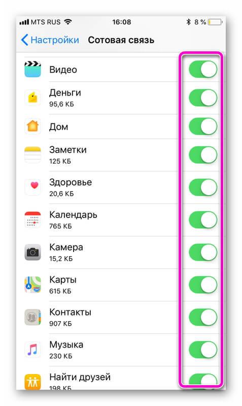 Управление приложениями в интернете
