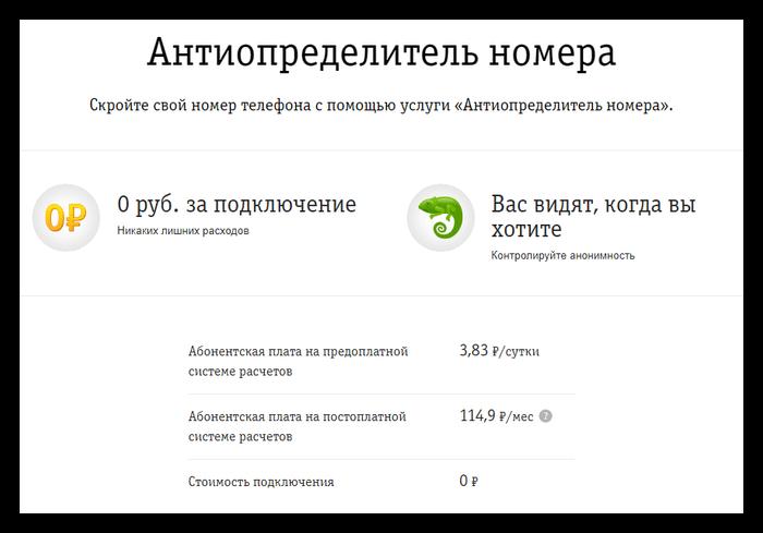 Тарифы на АнтиАОН у оператора Билайн