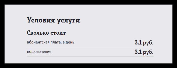 Тарифы на АнтиАОН у оператора Теле2