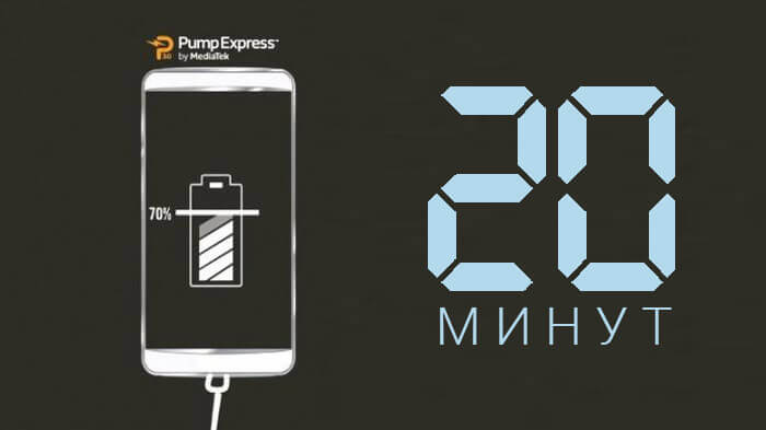 Pump Express от MediaTek