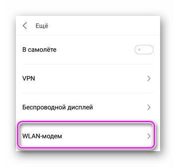 WLAN-модем